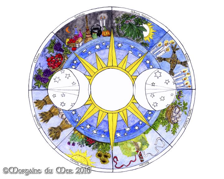 wheel-of-the-year-art-print